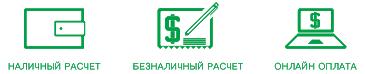 Способы оплаты Бюро переводов BPM